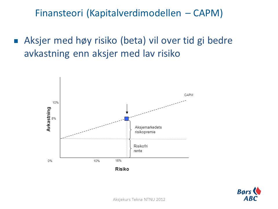 Finansteori (Kapitalverdimodellen – CAPM)  Aksjer med høy risiko (beta) vil over tid gi bedre avkastning enn aksjer med lav risiko 15% Risiko 10% 8%