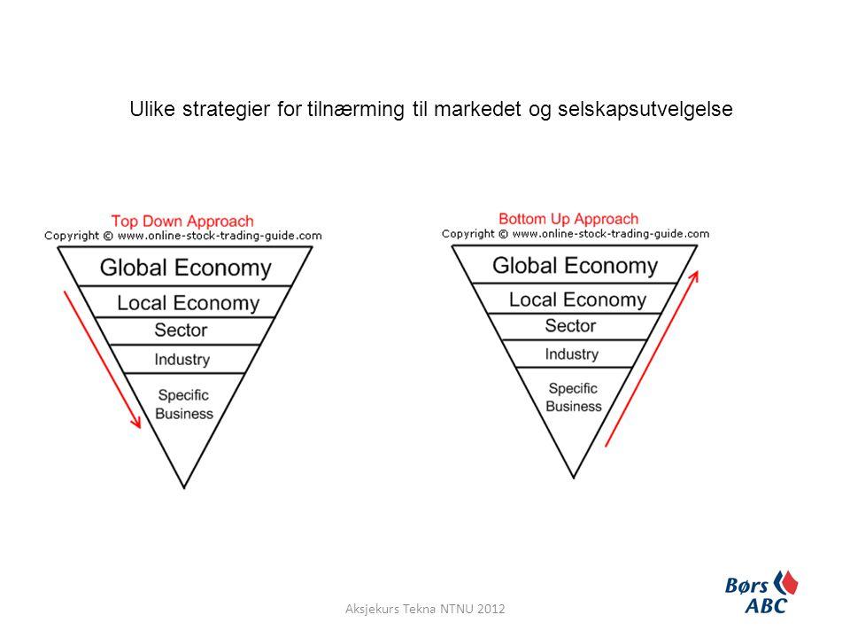 Ulike strategier for tilnærming til markedet og selskapsutvelgelse Aksjekurs Tekna NTNU 2012