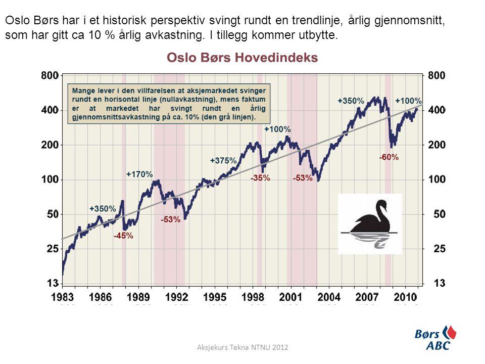 Oslo Børs har i et historisk perspektiv svingt rundt en trendlinje, årlig gjennomsnitt, som har gitt ca 10 % årlig avkastning. I tillegg kommer utbytt