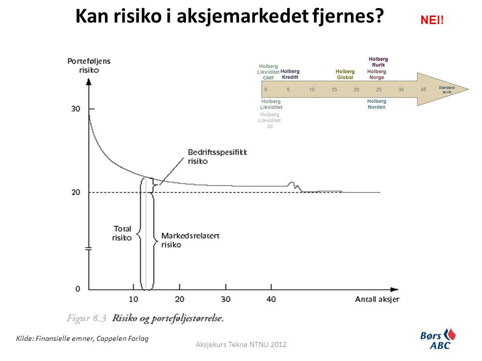 Kan risiko i aksjemarkedet fjernes? Kilde: Finansielle emner, Cappelen Forlag NEI! Aksjekurs Tekna NTNU 2012