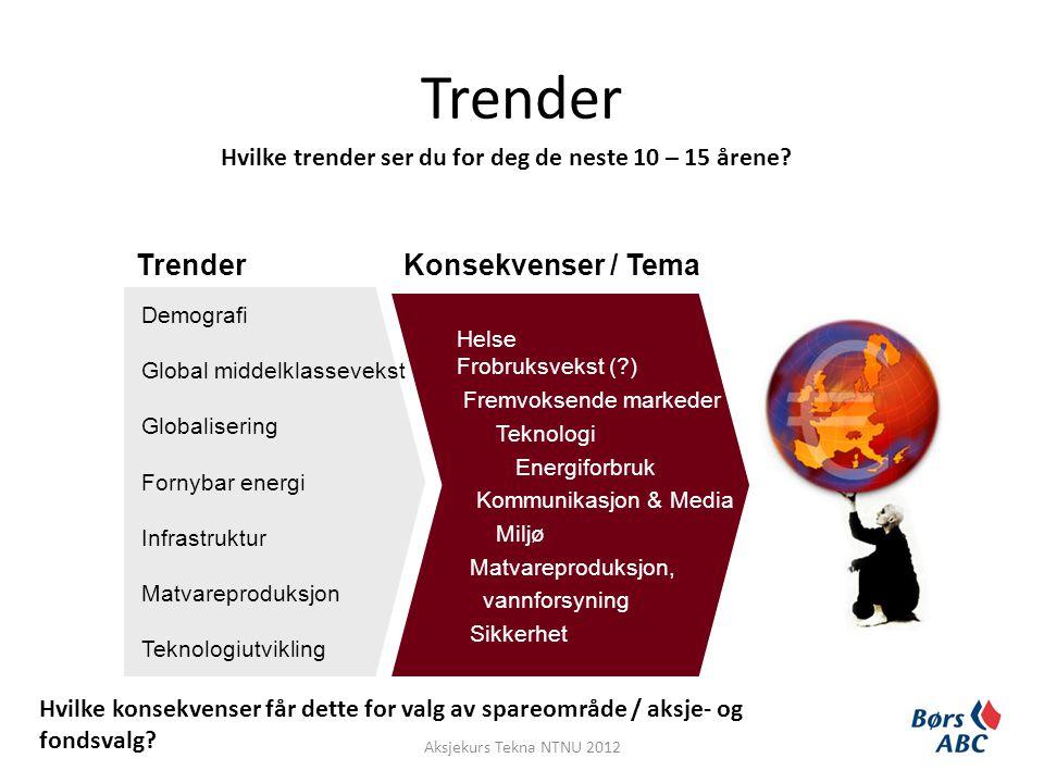Trender Demografi Global middelklassevekst Globalisering Fornybar energi Infrastruktur Matvareproduksjon Teknologiutvikling Helse Frobruksvekst (?) Fr