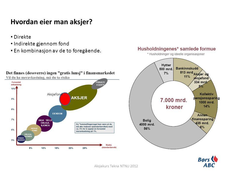Hvordan eier man aksjer? • Direkte • Indirekte gjennom fond • En kombinasjon av de to foregående. Aksjefond Aksjekurs Tekna NTNU 2012