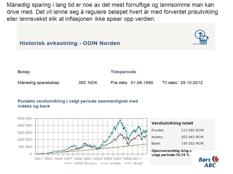 Aksjekurs Tekna NTNU 2012 Månedlig sparing i lang tid er noe av det mest fornuftige og lønnsomme man kan drive med. Det vil lønne seg å regulere beløp