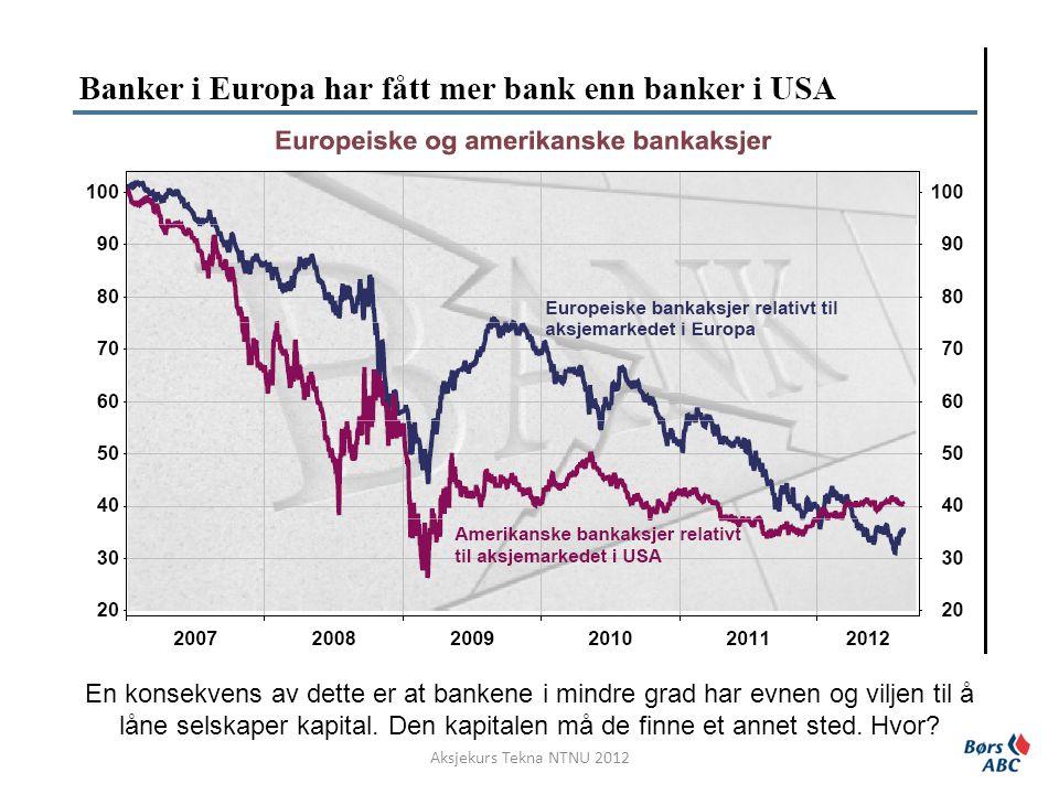 Aksjekurs Tekna NTNU 2012 Markedet for high yield obligasjoner er stort selv om ca 60 % av utstedte obligasjoner er innenfor olje og offshore.