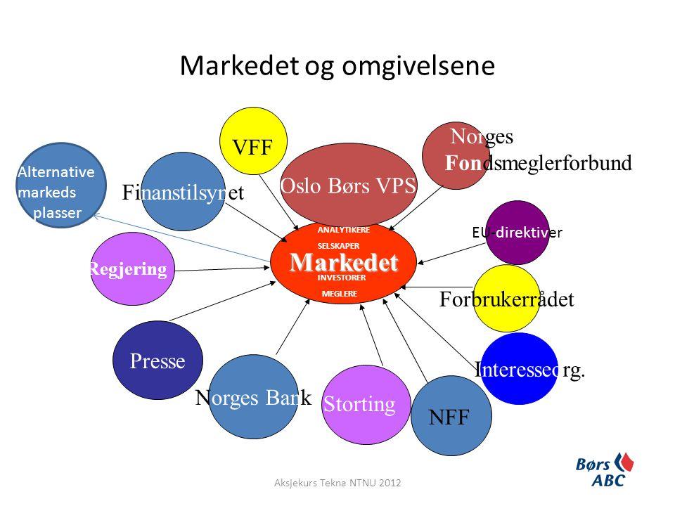 Markedet og omgivelsene Markedet Presse Regjering Finanstilsynet Norges Bank Oslo Børs VPS Forbrukerrådet Interesseorg. Storting Norges Fondsmeglerfor