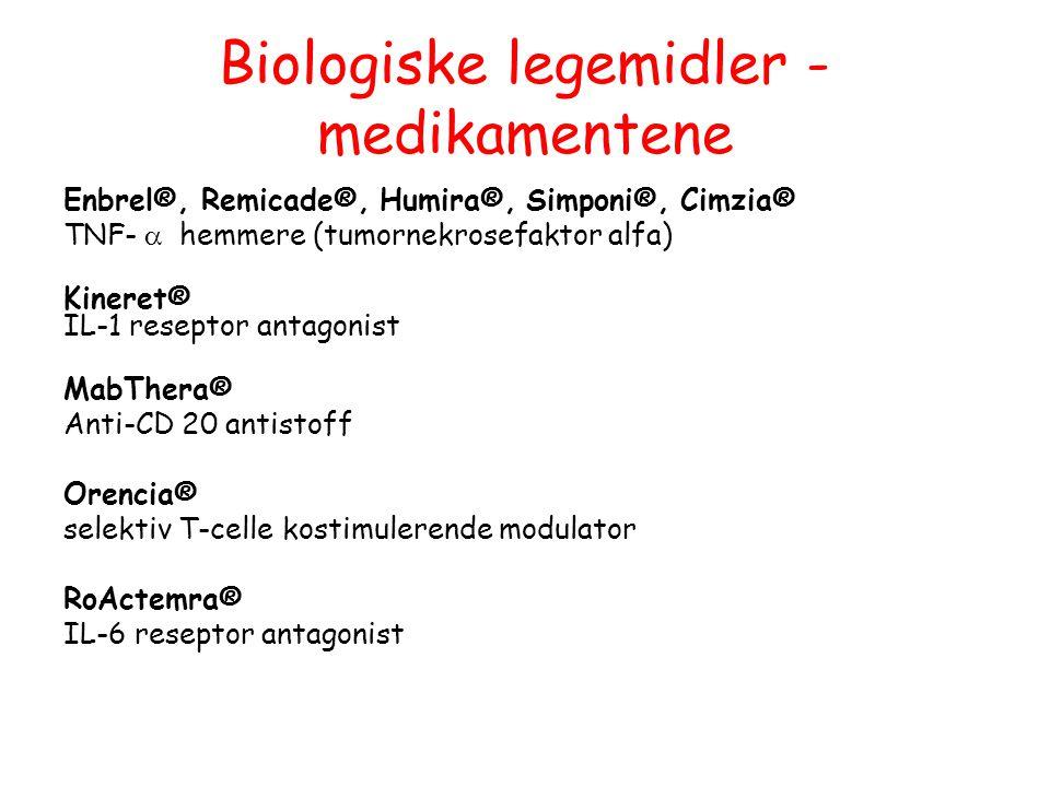 Biologiske legemidler - medikamentene Enbrel®, Remicade®, Humira®, Simponi®, Cimzia® TNF-  hemmere (tumornekrosefaktor alfa) Kineret® IL-1 reseptor
