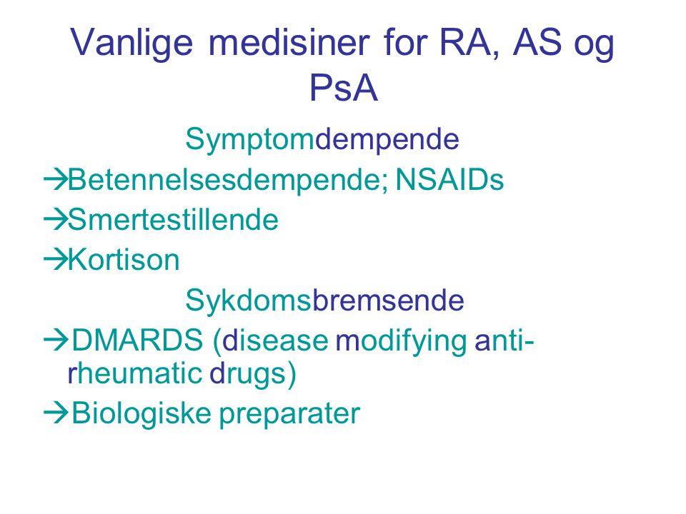 Vanlige medisiner for RA, AS og PsA Symptomdempende  Betennelsesdempende; NSAIDs  Smertestillende  Kortison Sykdomsbremsende  DMARDS (disease modifying anti- rheumatic drugs)  Biologiske preparater