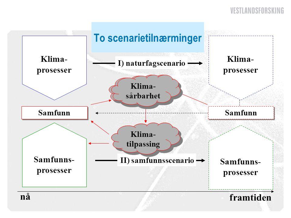 Klima- prosesser nå framtiden Klima- prosesser Samfunn I) naturfagscenario Samfunn Klima- sårbarhet Klima- tilpassing To scenarietilnærminger Samfunns- prosesser II) samfunnsscenario Klima- sårbarhet Klima- tilpassing