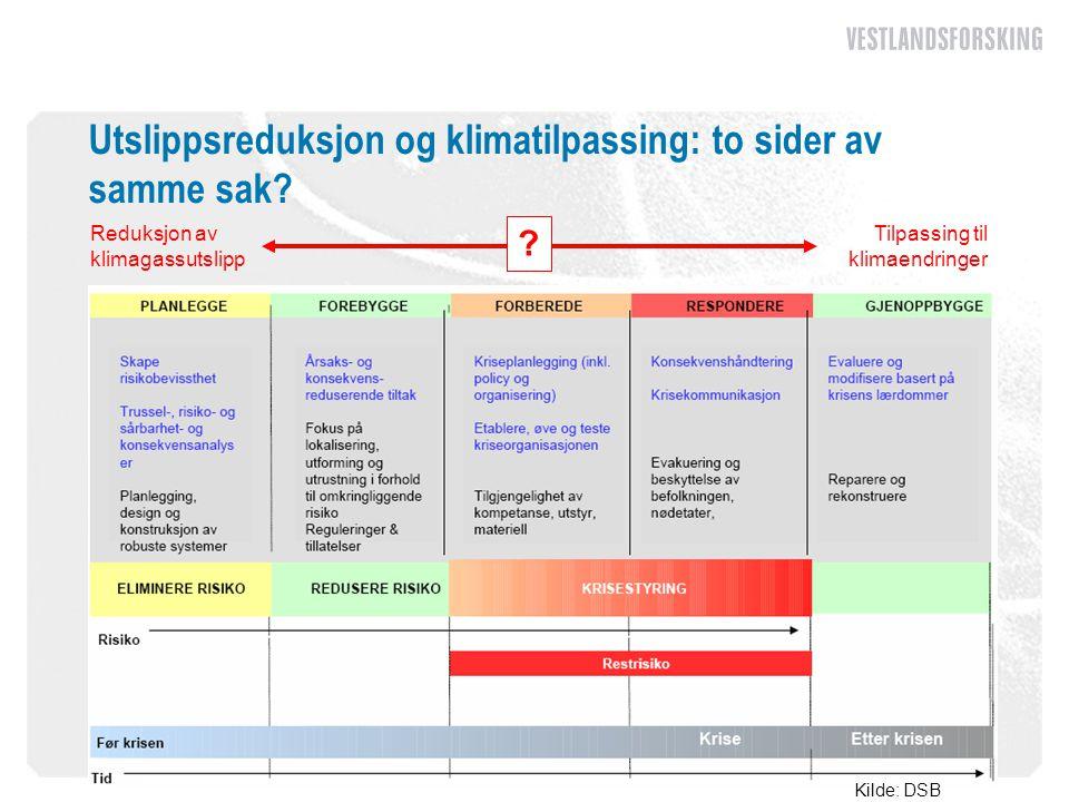 Utslippsreduksjon og klimatilpassing: to sider av samme sak? Kilde: DSB Reduksjon av klimagassutslipp Tilpassing til klimaendringer ?