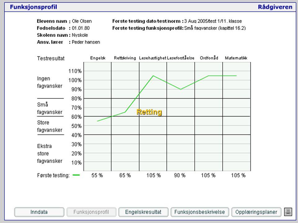 Testoperatørkurs nye Rådgiveren 2006 À jour pr. mars 06 NetPed 2006 Retting