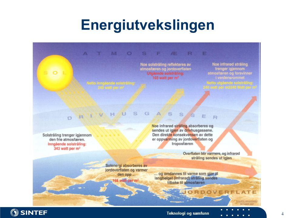 Teknologi og samfunn 5 Energiforbruk – hva er det.