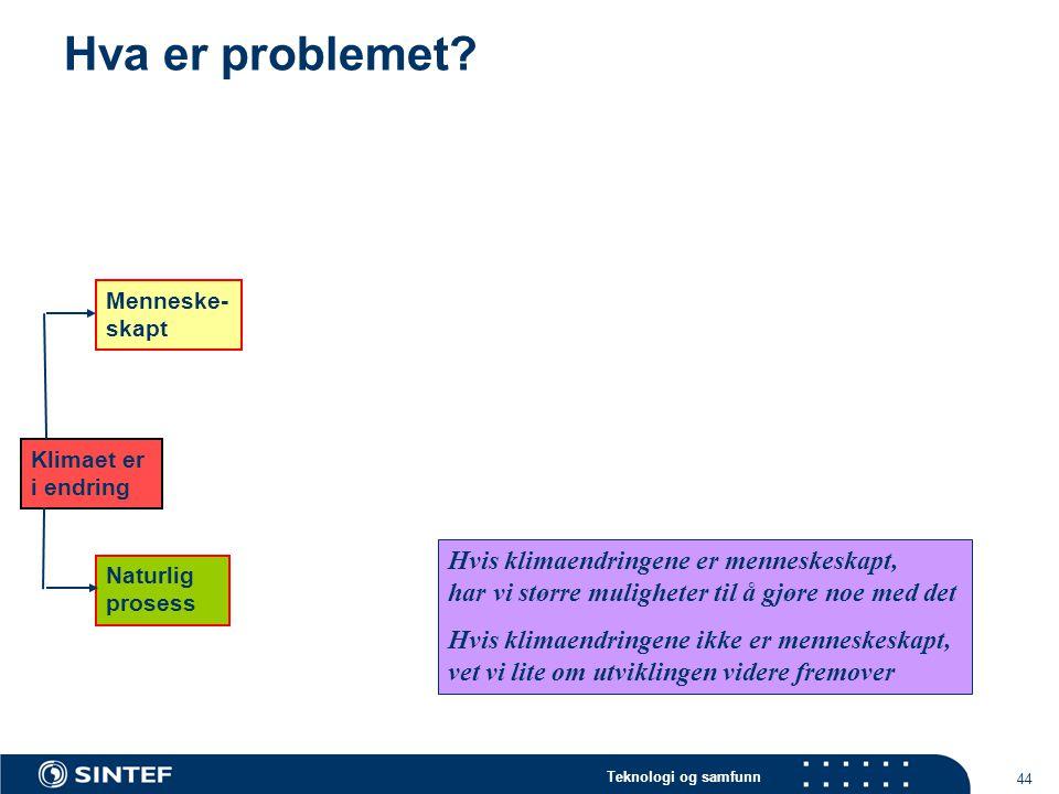 Teknologi og samfunn 44 Hva er problemet.