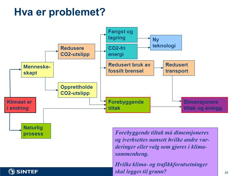 Teknologi og samfunn 48 Forebyggende tiltak må dimensjoneres og iverksettes uansett hvilke andre vur- deringer eller valg som gjøres i klima- sammenheng.