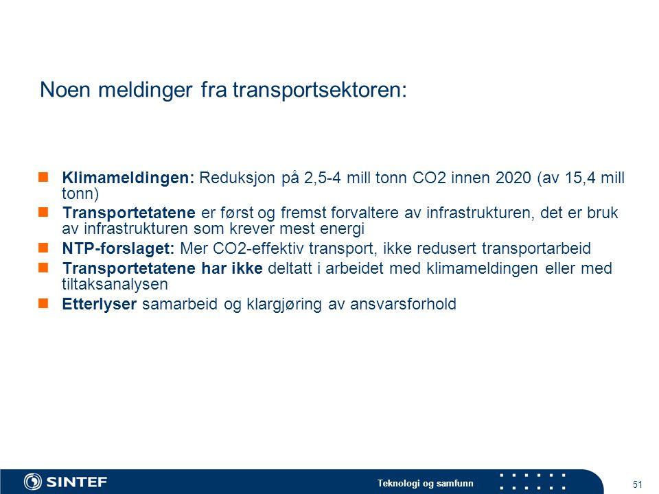 Teknologi og samfunn 51 Noen meldinger fra transportsektoren:  Klimameldingen: Reduksjon på 2,5-4 mill tonn CO2 innen 2020 (av 15,4 mill tonn)  Transportetatene er først og fremst forvaltere av infrastrukturen, det er bruk av infrastrukturen som krever mest energi  NTP-forslaget: Mer CO2-effektiv transport, ikke redusert transportarbeid  Transportetatene har ikke deltatt i arbeidet med klimameldingen eller med tiltaksanalysen  Etterlyser samarbeid og klargjøring av ansvarsforhold
