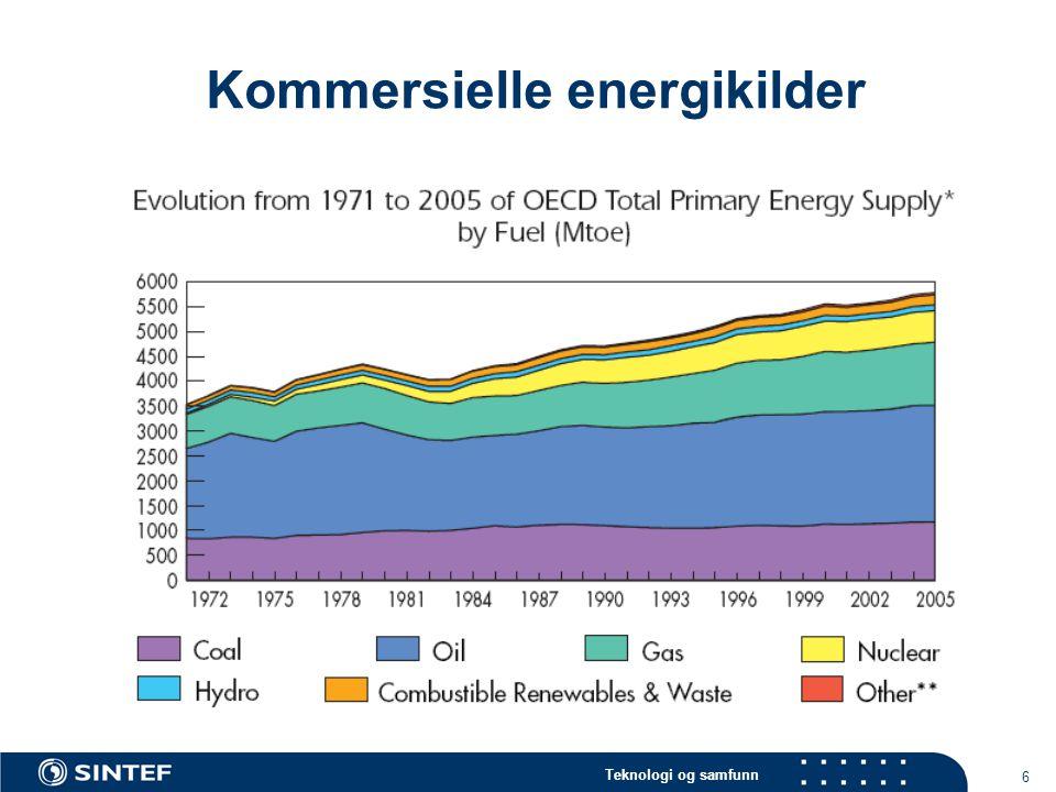 Teknologi og samfunn 37 Hvor skal vi begynne …  Slå av lyset på badet  Kortere tid i dusjen  Mer økonomisk bilkjøring  Kjøre på biodiesel  Reise kollektivt  Betale for reduserte CO2-utslipp i utviklingsland  Hindre hugging av regnskog (og/eller plante skog i Norge) … og hvor vil dette ende?