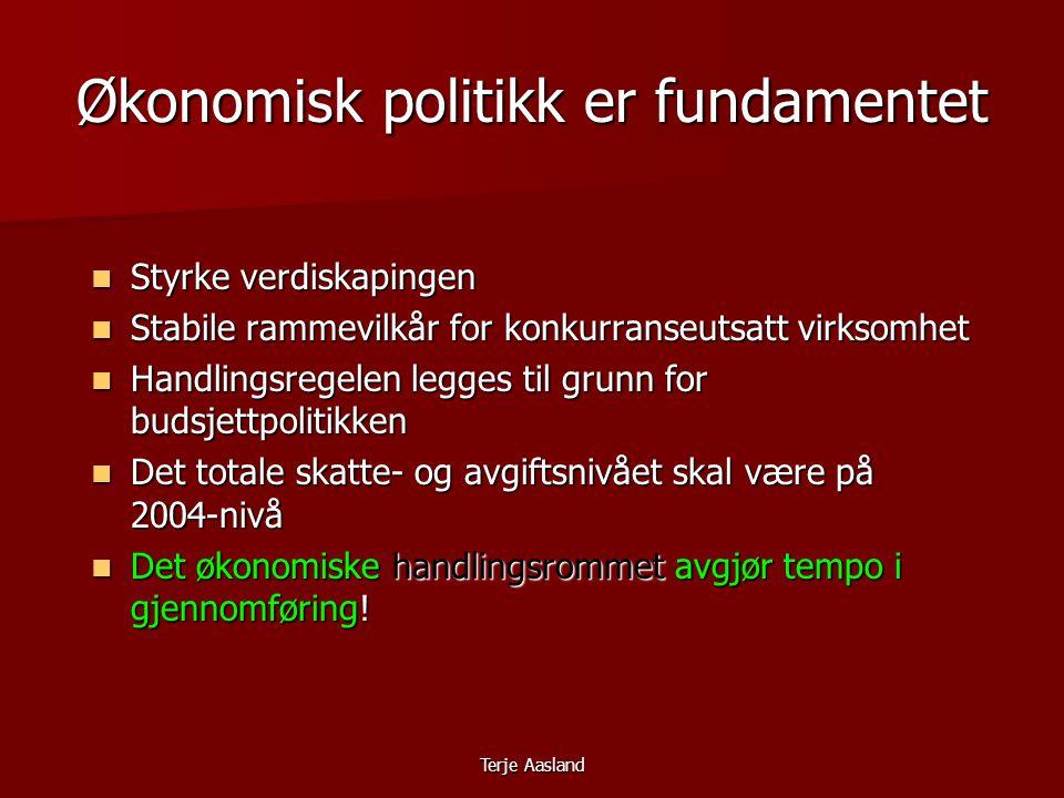 Terje Aasland Økonomisk politikk er fundamentet  Styrke verdiskapingen  Stabile rammevilkår for konkurranseutsatt virksomhet  Handlingsregelen legges til grunn for budsjettpolitikken  Det totale skatte- og avgiftsnivået skal være på 2004-nivå  Det økonomiske handlingsrommet avgjør tempo i gjennomføring!