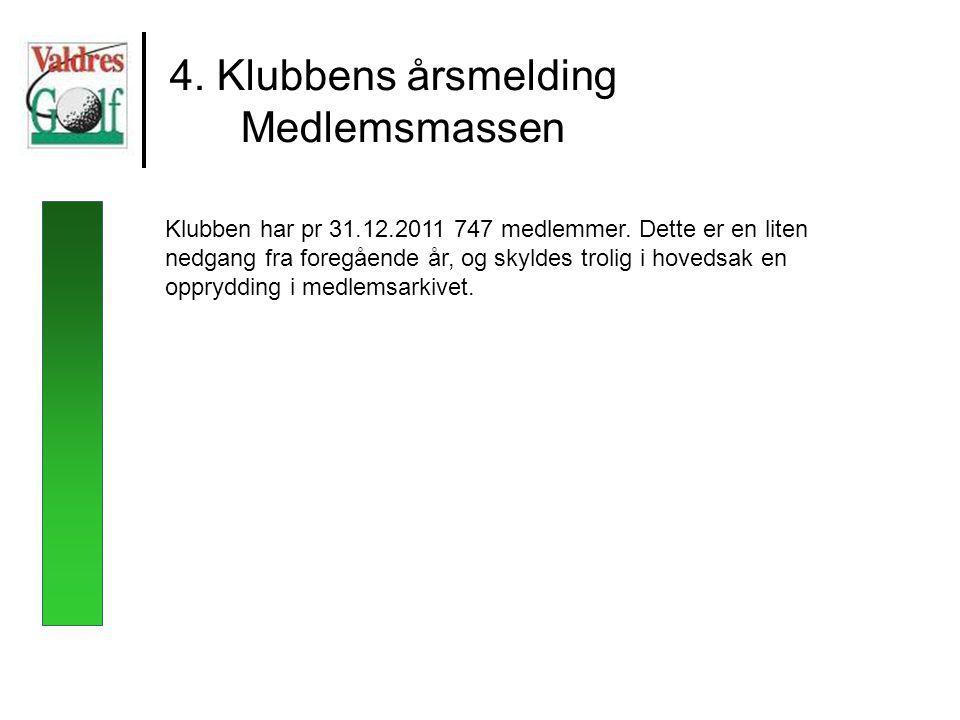 4.Klubbens årsmelding Medlemsmassen Klubben har pr 31.12.2011 747 medlemmer.