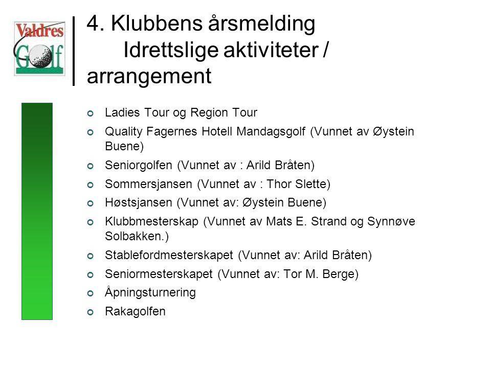 4. Klubbens årsmelding Idrettslige aktiviteter / arrangement Ladies Tour og Region Tour Quality Fagernes Hotell Mandagsgolf (Vunnet av Øystein Buene)