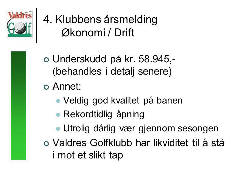 4.Klubbens årsmelding Økonomi / Drift Underskudd på kr.