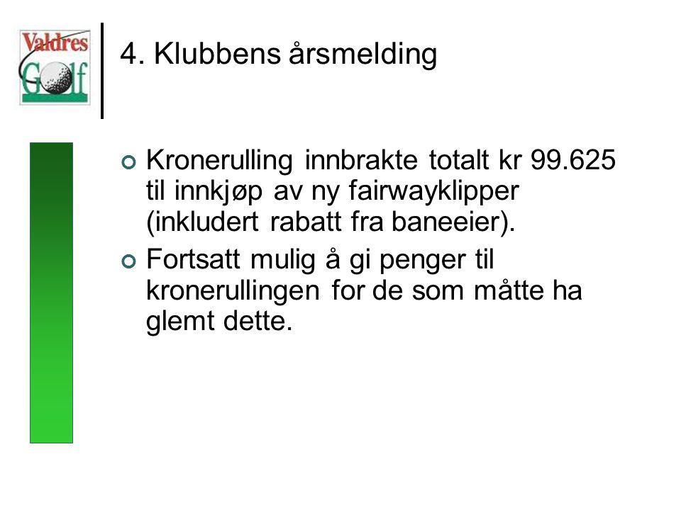 4. Klubbens årsmelding Kronerulling innbrakte totalt kr 99.625 til innkjøp av ny fairwayklipper (inkludert rabatt fra baneeier). Fortsatt mulig å gi p