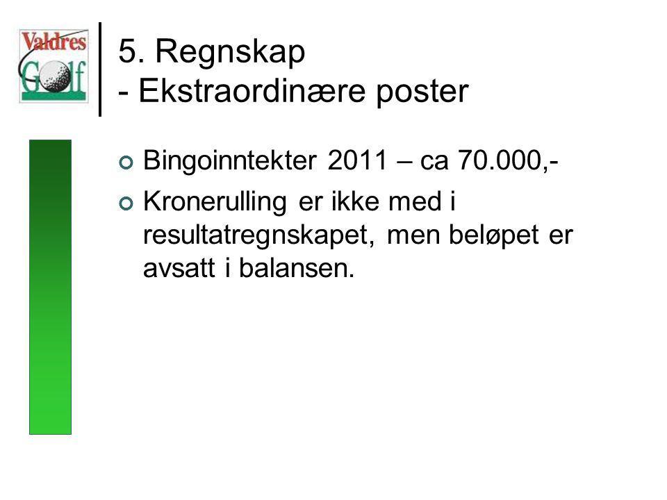 5. Regnskap - Ekstraordinære poster Bingoinntekter 2011 – ca 70.000,- Kronerulling er ikke med i resultatregnskapet, men beløpet er avsatt i balansen.