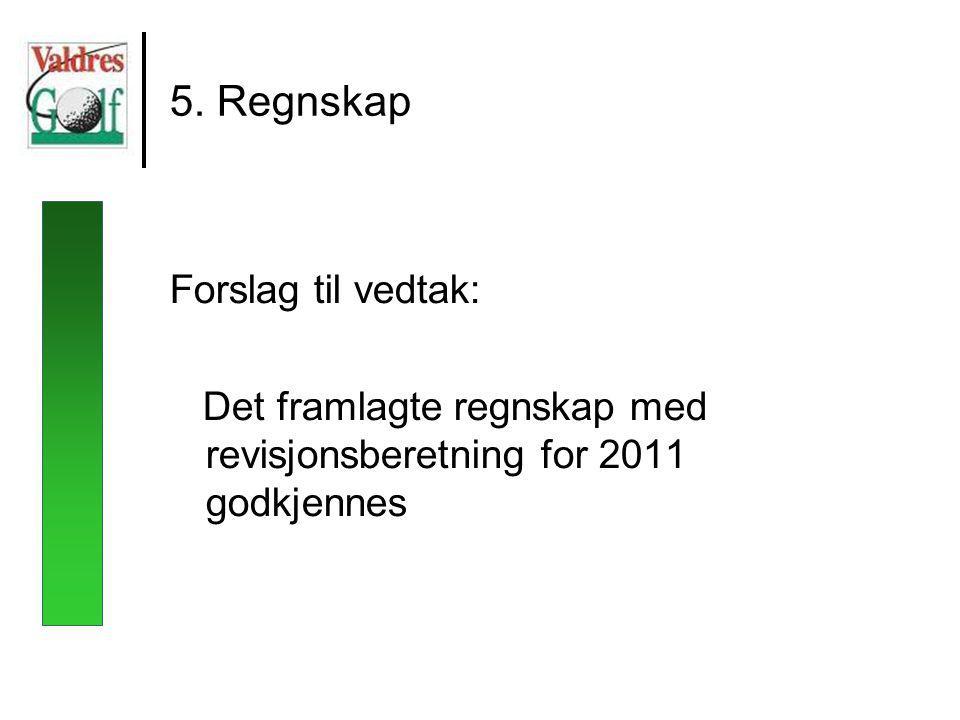 5. Regnskap Forslag til vedtak: Det framlagte regnskap med revisjonsberetning for 2011 godkjennes