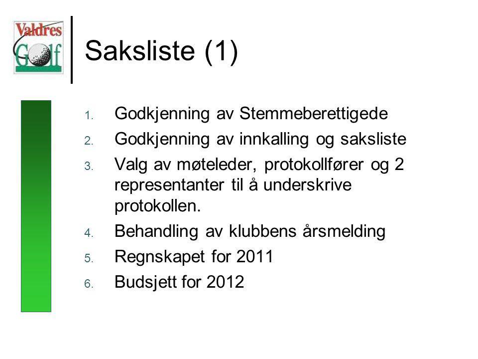 Saksliste (1) 1. Godkjenning av Stemmeberettigede 2.