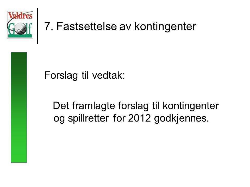 7. Fastsettelse av kontingenter Forslag til vedtak: Det framlagte forslag til kontingenter og spillretter for 2012 godkjennes.