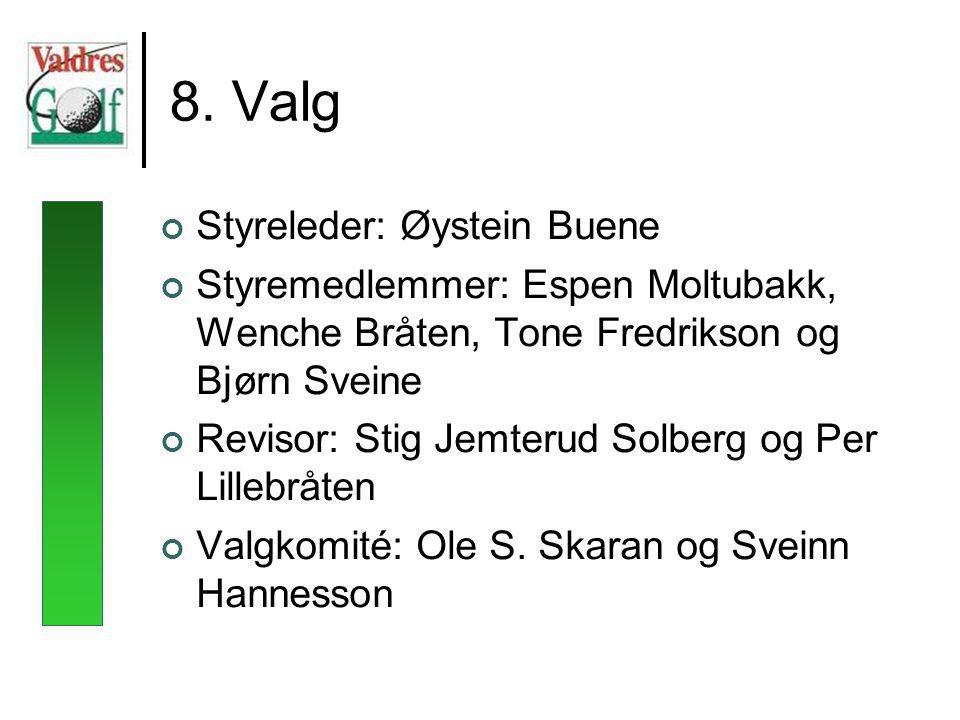 8. Valg Styreleder: Øystein Buene Styremedlemmer: Espen Moltubakk, Wenche Bråten, Tone Fredrikson og Bjørn Sveine Revisor: Stig Jemterud Solberg og Pe