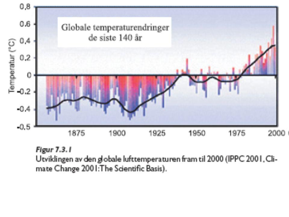 Modeller - innhold •Modeller kobler atmosfære, hav, landoverflata og havis •Baserer seg på lange serier av målinger og •indirekte målinger for eksempel -størrelser på årringer i trær og -hvilke arter som levde tidligere •Høye temperaturer fører til høyere fordampning, dermed økt luftfuktighet og endringer i skydekket •Klimaet styres langt vekk ifra, f.eks.