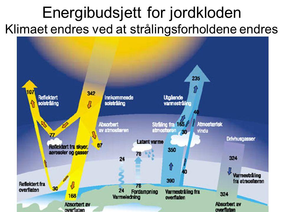 Energibudsjett for jordkloden Klimaet endres ved at strålingsforholdene endres Skjematisk framstilling av varmebalansen.(ref. IPCC 1995)
