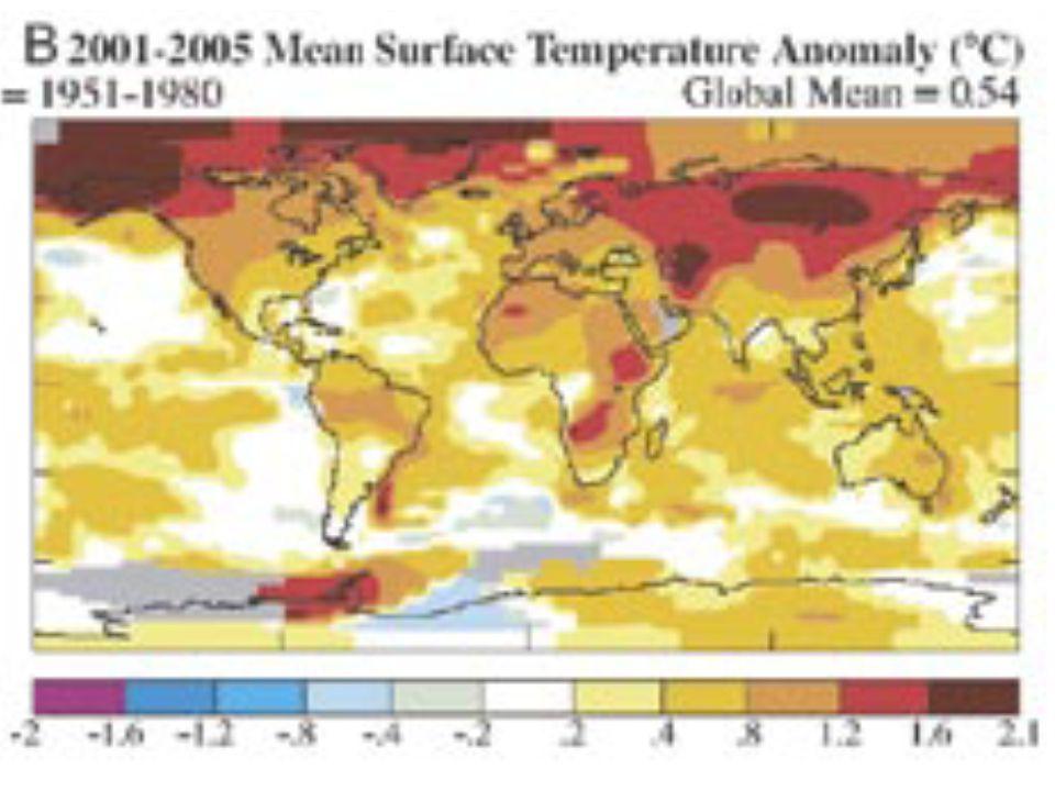 Temperaturstiging •Hva skyldes temperaturstigingen.