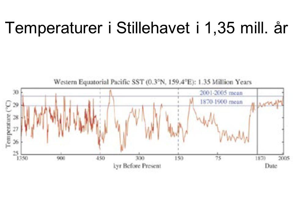 Temperaturer i Stillehavet i 1,35 mill. år
