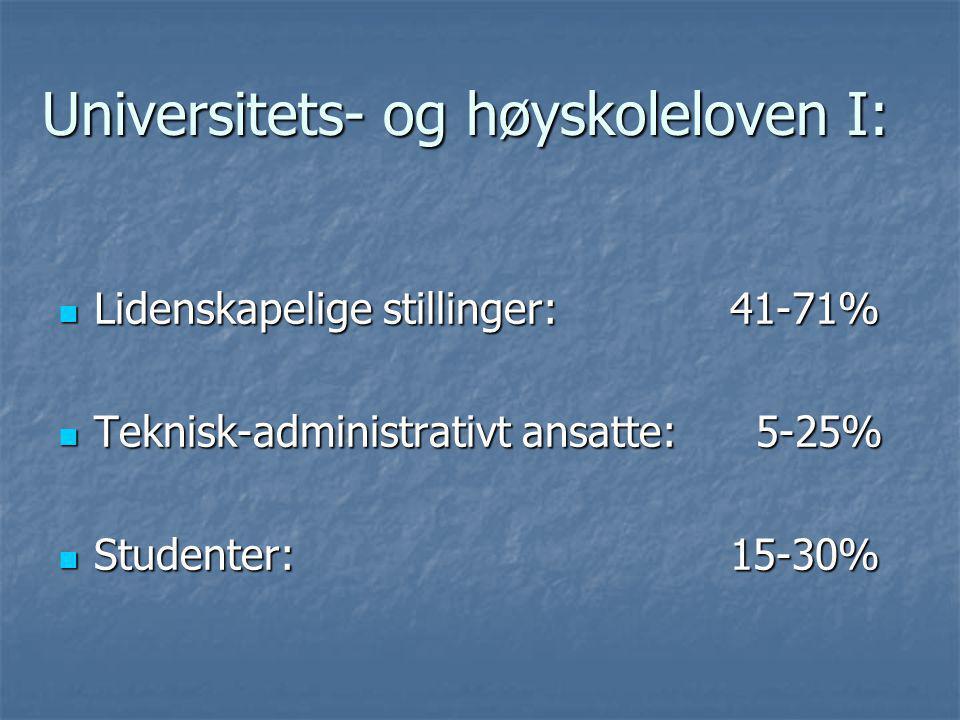 Universitets- og høyskoleloven I:  Lidenskapelige stillinger: 41-71%  Teknisk-administrativt ansatte: 5-25%  Studenter: 15-30%