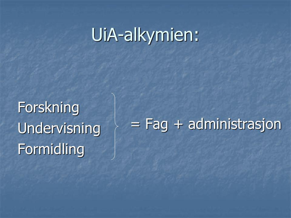 UiA-alkymien: ForskningUndervisningFormidling = Fag + administrasjon = Fag + administrasjon