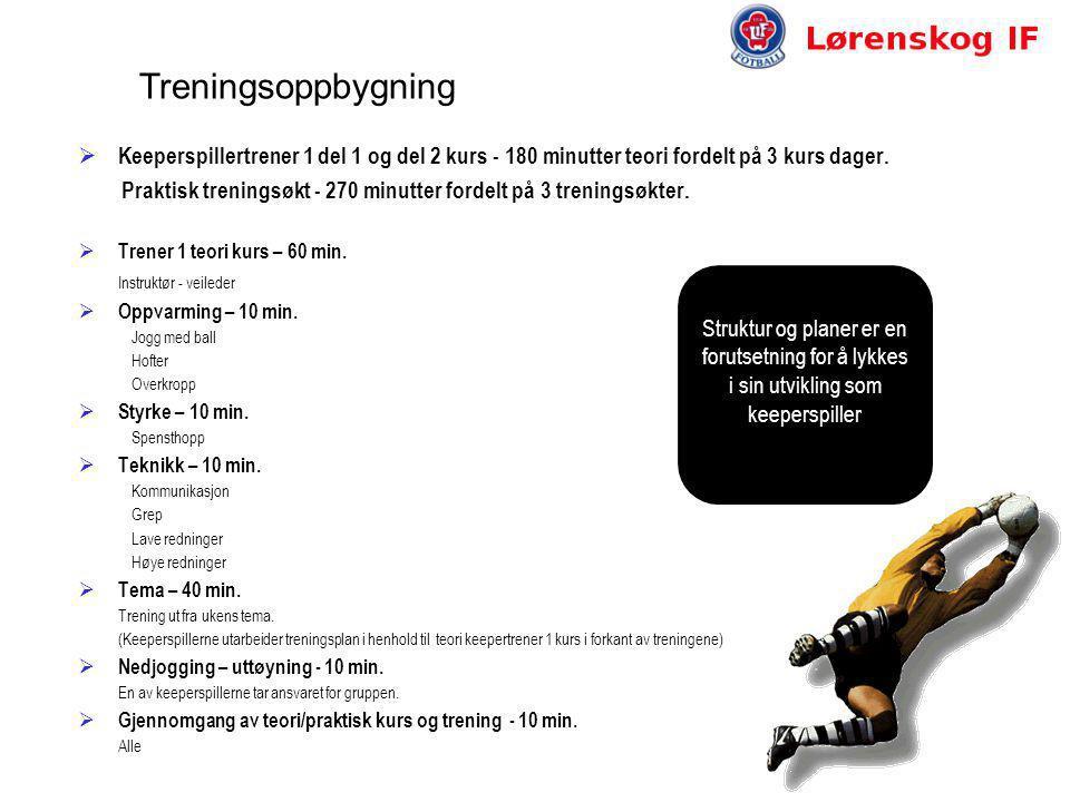 Treningsoppbygning  Keeperspillertrener 1 del 1 og del 2 kurs - 180 minutter teori fordelt på 3 kurs dager.