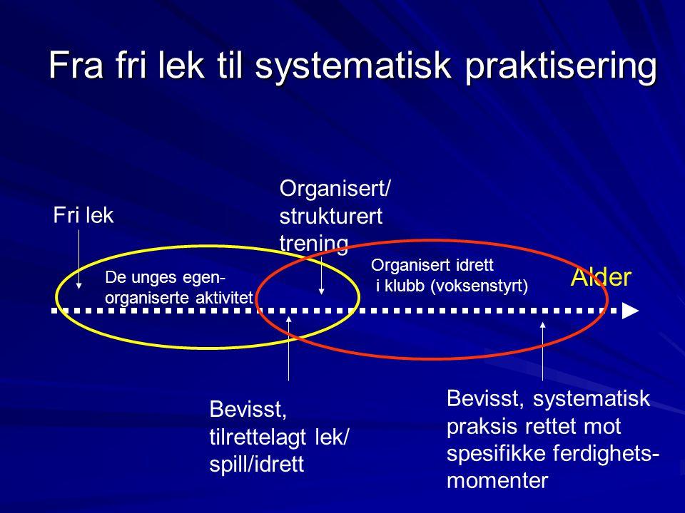 Fra fri lek til systematisk praktisering Fri lek Bevisst, tilrettelagt lek/ spill/idrett Organisert/ strukturert trening Bevisst, systematisk praksis