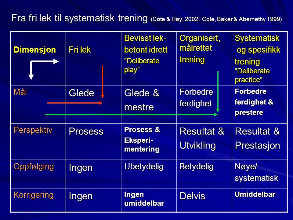 """Fra fri lek til systematisk trening (Cote & Hay, 2002 i Cote, Baker & Abernethy 1999) Dimensjon Fri lek Bevisst lek- betont idrett """"Deliberate play"""" O"""