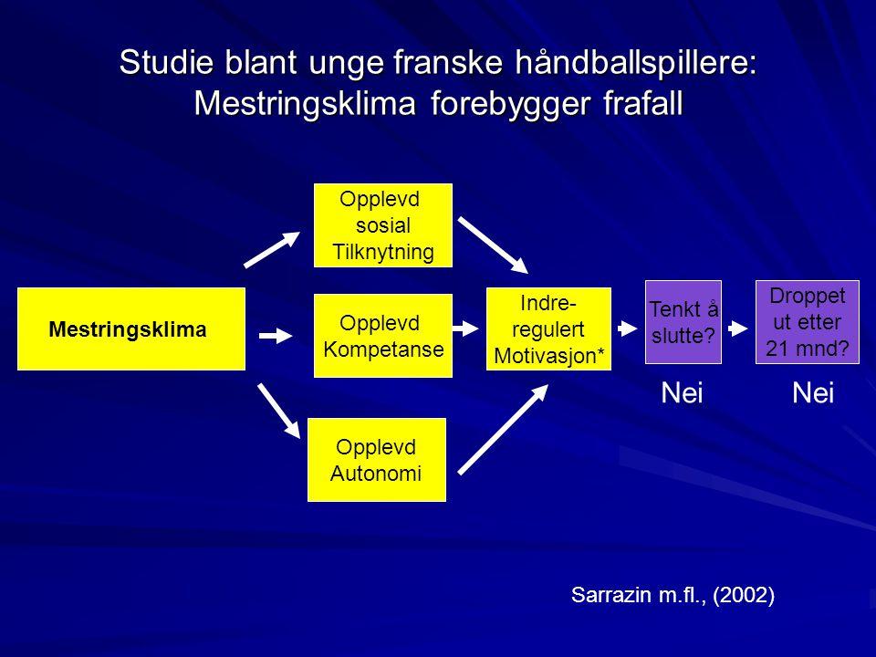 Studie blant unge franske håndballspillere: Mestringsklima forebygger frafall Mestringsklima Opplevd sosial Tilknytning Opplevd Kompetanse Opplevd Aut