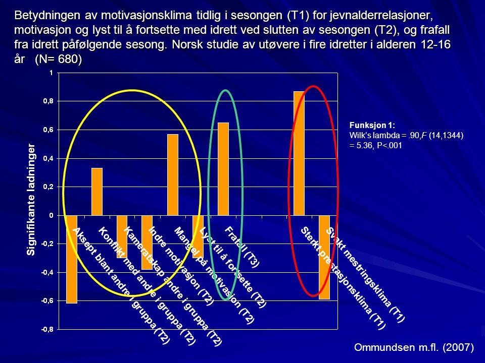 Betydningen av motivasjonsklima tidlig i sesongen (T1) for jevnalderrelasjoner, motivasjon og lyst til å fortsette med idrett ved slutten av sesongen