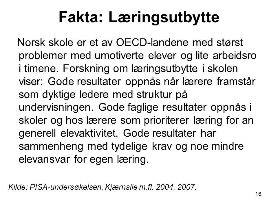 16 Fakta: Læringsutbytte Norsk skole er et av OECD-landene med størst problemer med umotiverte elever og lite arbeidsro i timene. Forskning om lærings
