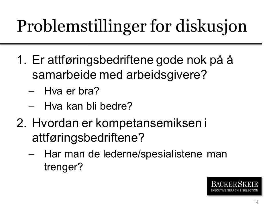 Problemstillinger for diskusjon 1.Er attføringsbedriftene gode nok på å samarbeide med arbeidsgivere? –Hva er bra? –Hva kan bli bedre? 2.Hvordan er ko