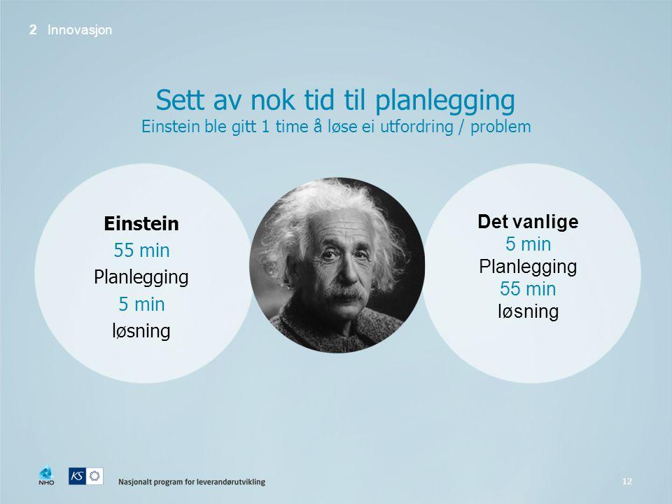 12 Sett av nok tid til planlegging Einstein ble gitt 1 time å løse ei utfordring / problem Det vanlige 5 min Planlegging 55 min løsning 2 Innovasjon Einstein 55 min Planlegging 5 min løsning