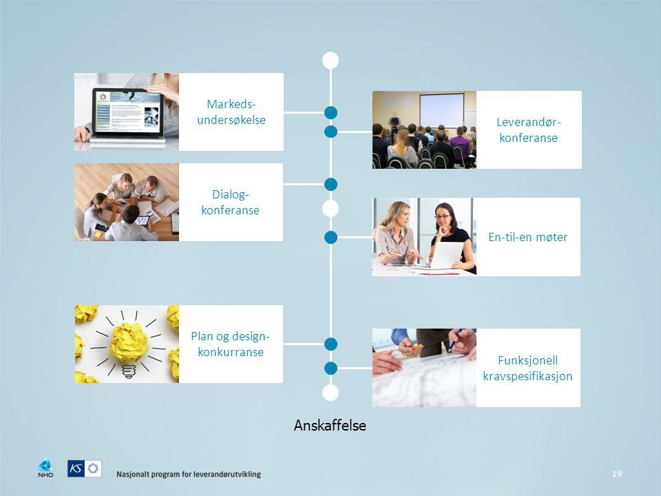 19 Markeds- undersøkelse Leverandør- konferanse En-til-en møter Dialog- konferanse Plan og design- konkurranse Funksjonell kravspesifikasjon Anskaffelse