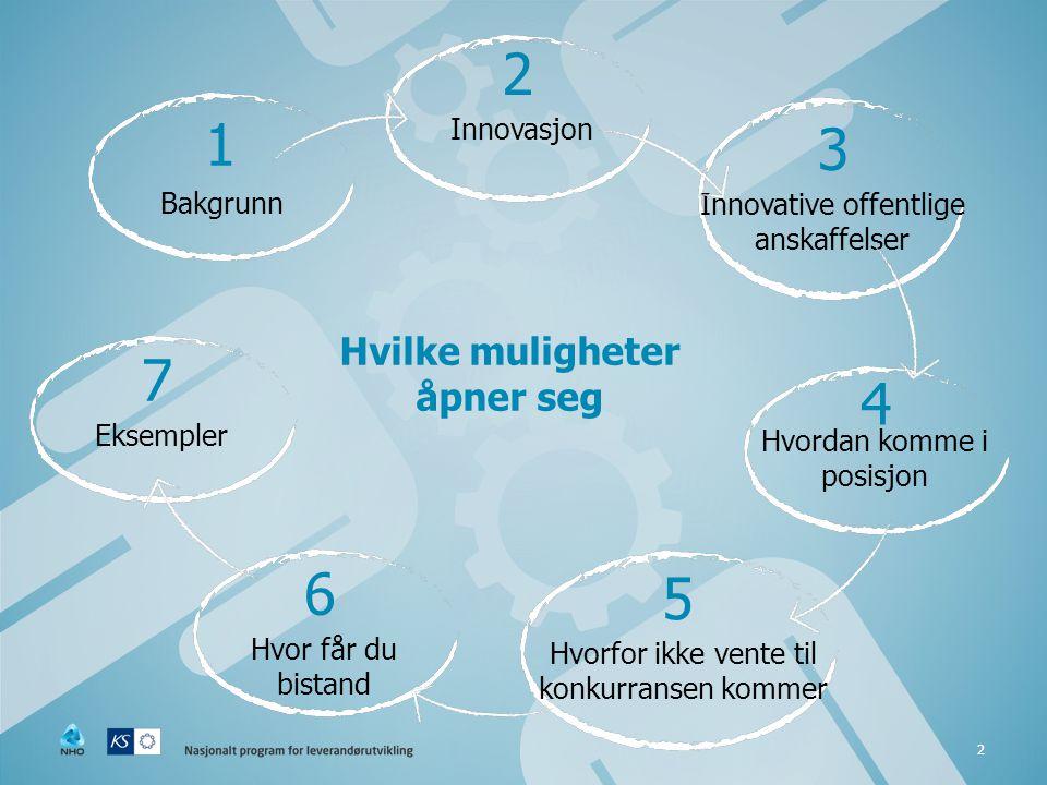 2 Hvilke muligheter åpner seg Bakgrunn 2 Innovasjon 3 Innovative offentlige anskaffelser 4 5 Hvorfor ikke vente til konkurransen kommer 6 Hvor får du bistand 7 Eksempler Hvordan komme i posisjon 1