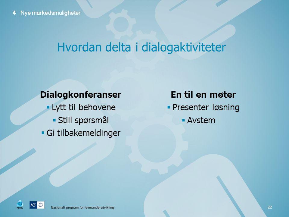 22 Hvordan delta i dialogaktiviteter Dialogkonferanser  Lytt til behovene  Still spørsmål  Gi tilbakemeldinger En til en møter  Presenter løsning  Avstem 4 Nye markedsmuligheter