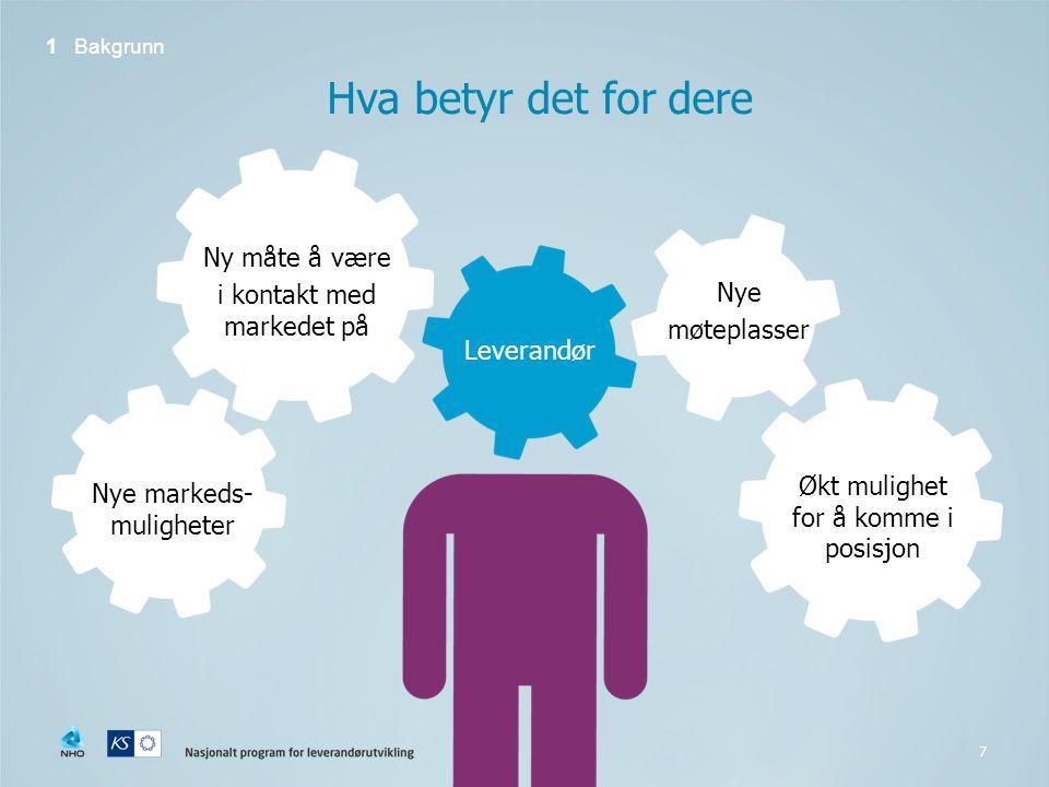 7 Hva betyr det for dere Nye møteplasser Ny måte å være i kontakt med markedet på Nye markeds- muligheter Økt mulighet for å komme i posisjon 1 Bakgrunn Leverandør