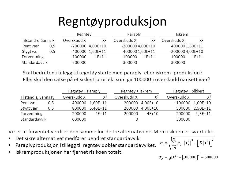 Regntøyproduksjon RegntøyParaplyIskrem Tilstand s j Sanns P j Overskudd X j X2X2 X2X2 X2X2 Pent vær0,5-2000004,00E+10-2000004,00E+104000001,60E+11 Sty