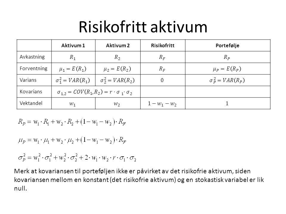 Risikofritt aktivum Aktivum 1Aktivum 2RisikofrittPortefølje Avkastning Forventning Varians Kovarians Vektandel Merk at kovariansen til porteføljen ikk