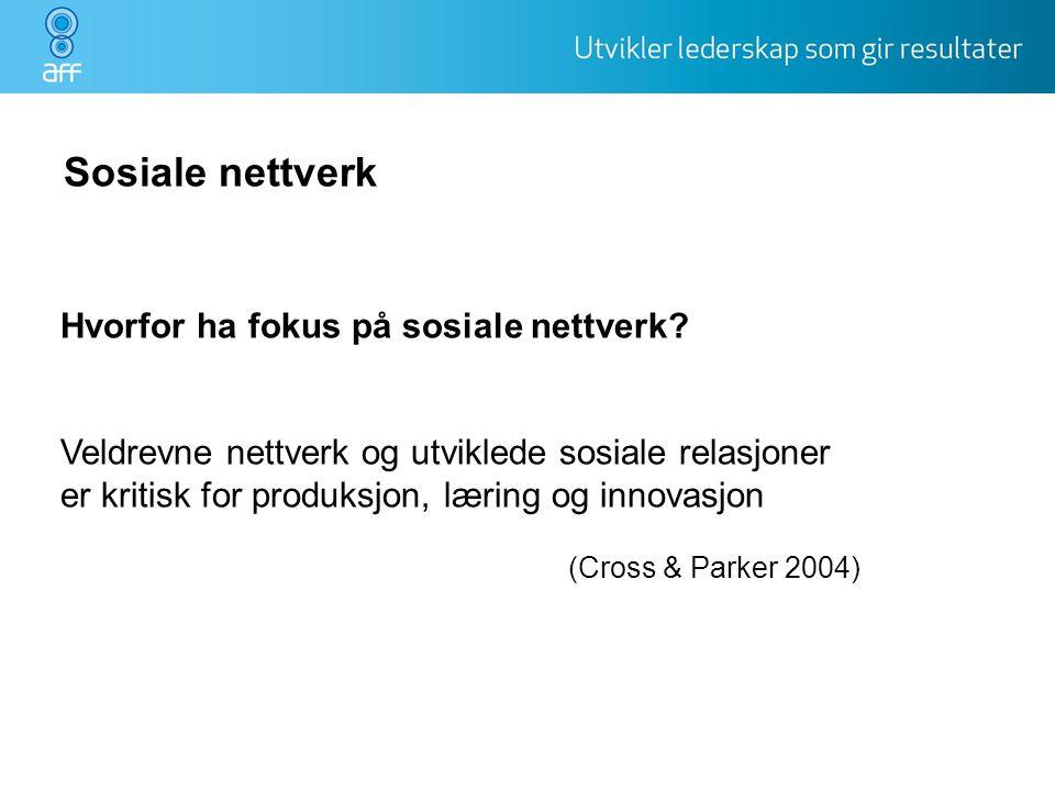 Sosiale nettverk Hvorfor ha fokus på sosiale nettverk? Veldrevne nettverk og utviklede sosiale relasjoner er kritisk for produksjon, læring og innovas